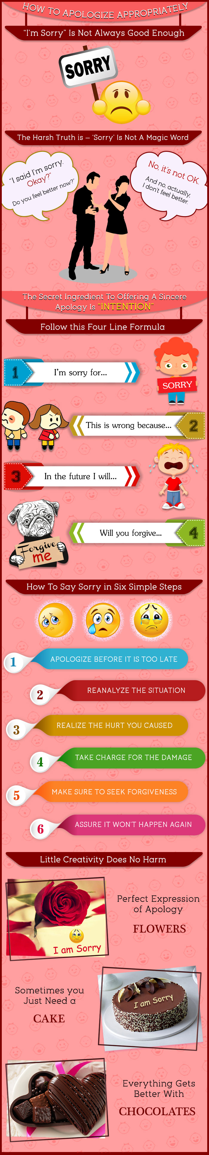 Ways To Apologize in the Best Manner